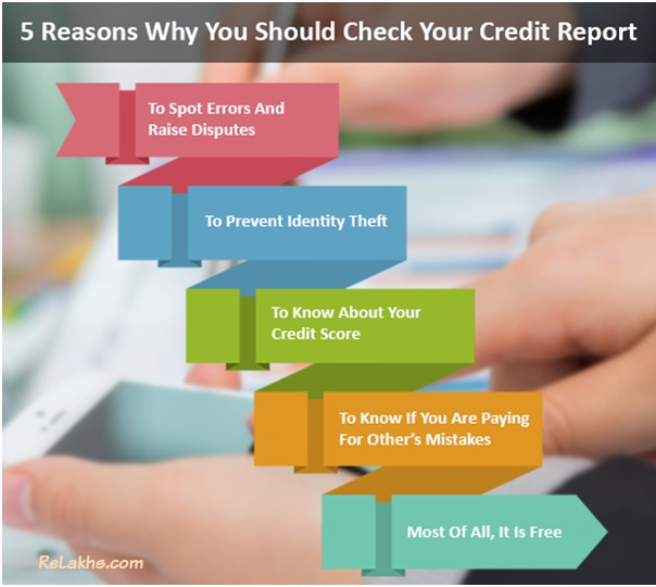 Errors in Credit Report Low Credit Score Loans pic