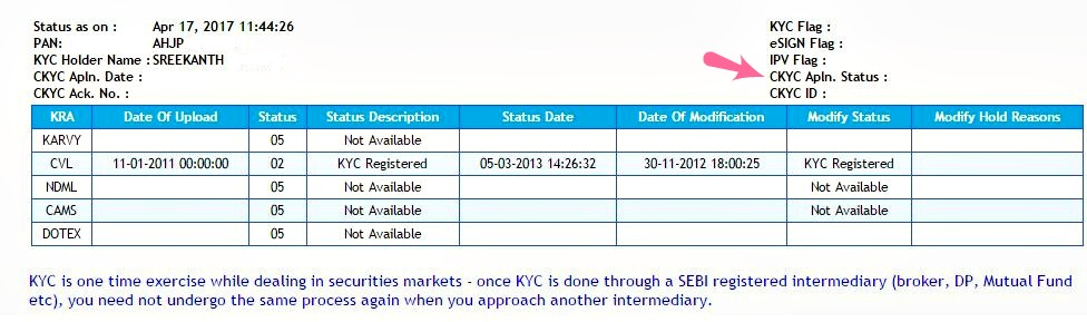 cKYC Application verification online status central KYC status pic