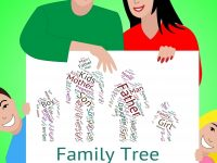 Joint family tree