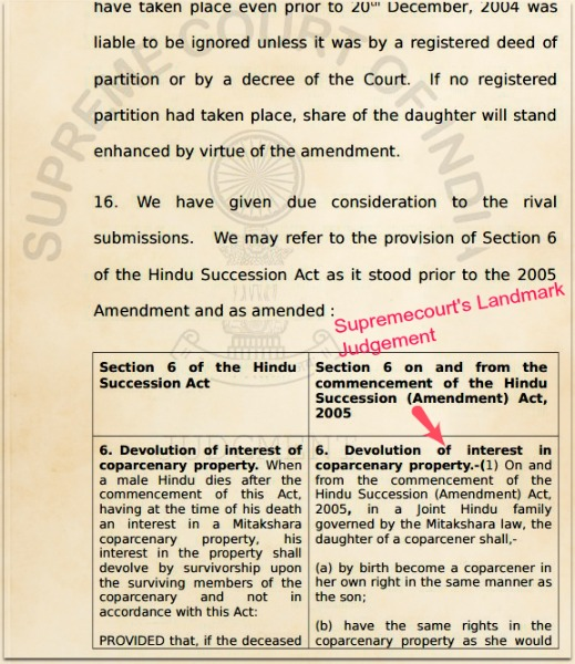 Supreme court judgement daughter right share in property hindu succession act ancestral property inheritance pic