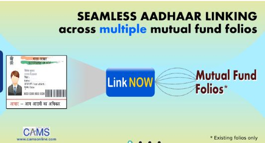 Link aadhaar number with existing Mutual Fund investments MF folios CAMS online