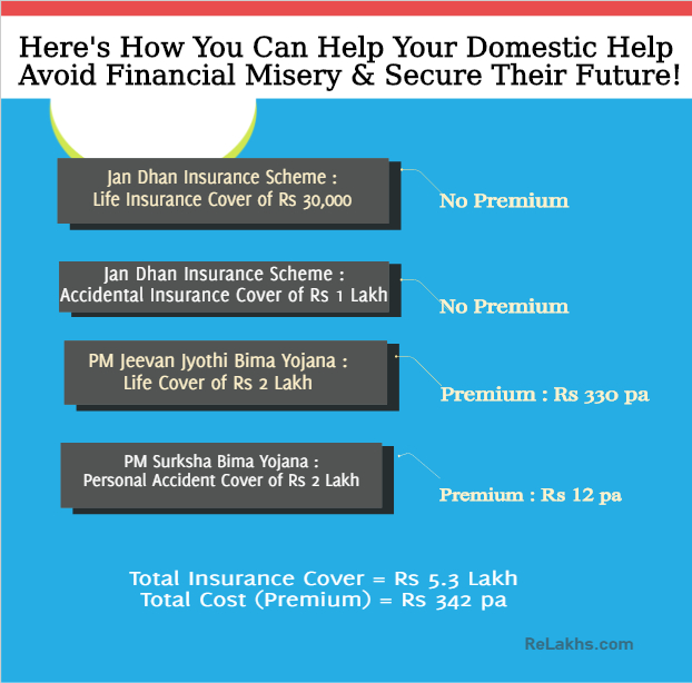 How to help your domestic help domest maid driver helpers secuire their future life insurance low cost