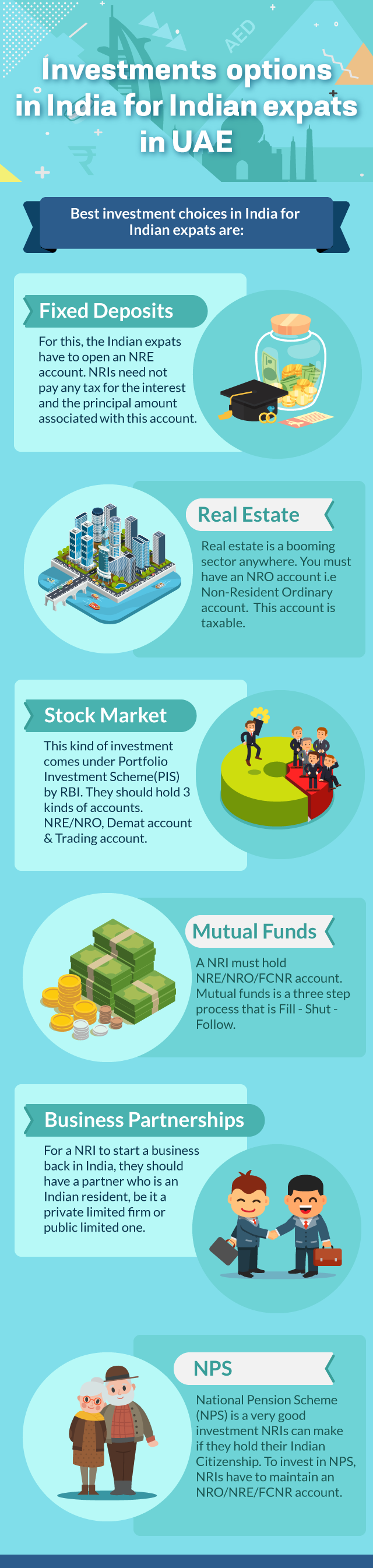 Best investment options for nri