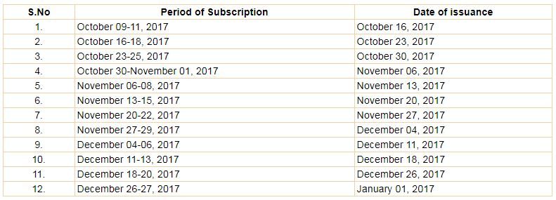 Latest Sovereign Gold Bonds Issue Series-III October November December 2017 Gold bonds issuance dates
