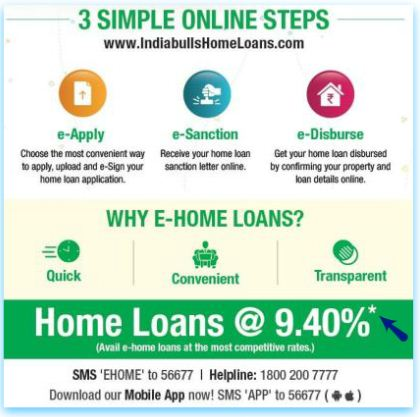Indiabulls home loans advertisement pic