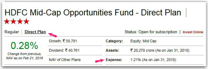 Epense ratio equity mutual funds example hdfc midcap opportunities fund pic