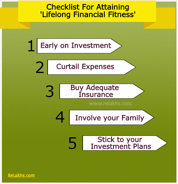 How to attain Lifelong Financial Fitness