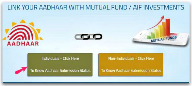 How to verify know Mutual Funds - Aadhaar Linking status online on Karvy portal pics