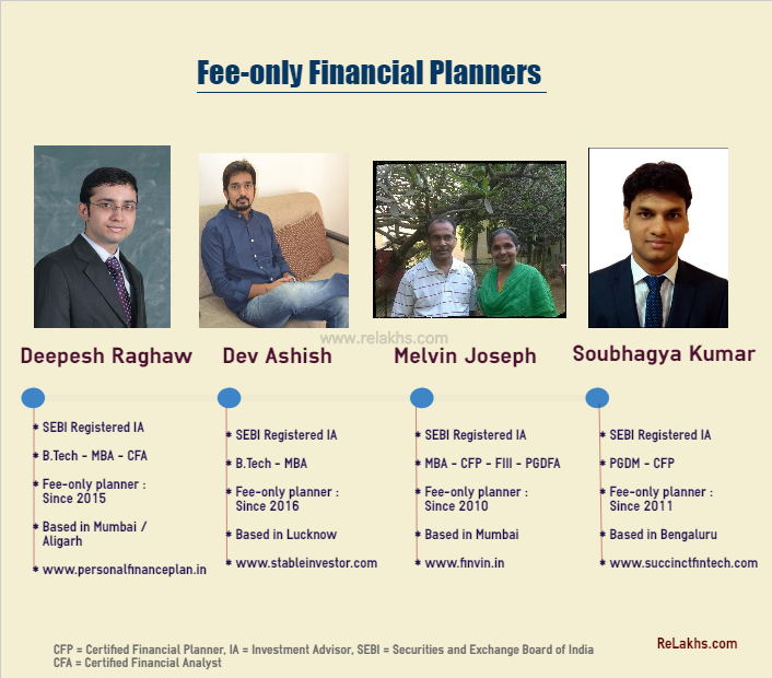 popular Fee-only Financial Planners Best Financial Planners in India CFP SEBI Registered Investment Advisors RIA IFA Online financial planning services pics