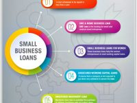 The Changing Face of Lending in India | Small Business Loans