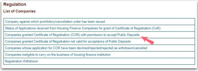 Housing Finance Companies granted Certificate of Registration (COR) with permission to accept Public Deposits