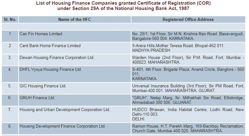 List of HFCs granted permission to collect public deposits DHFL HDFC LIC HFL PNB Sundaram