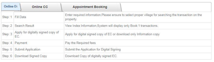 Steps procedure to download EC online encumbrance certificate online karnataka bengaluru how to apply EC online