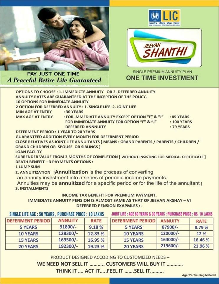 LIC Jeevan Shanti Promotion material