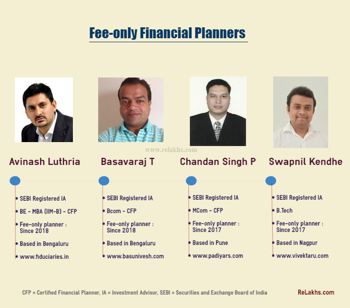 Top popular Fee-only Financial Planners Best Financial Planners in India CFP SEBI Registered Investment Advisors RIA IFA online financial planning services india