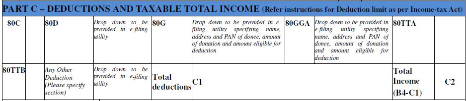 Ay 2019 20 Income Tax Return Filing Which Itr Form Should You File