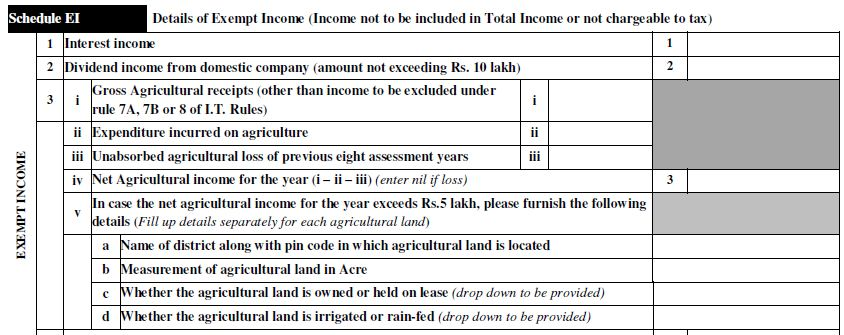 New ITR Forms AY 2019-20 Agricultural income above Rs 5 lakh land details ITR filing FY 2018-19 ITR 2 form