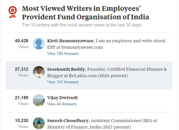 Quora EPFO queries top most answer views sreekanth reddy relakhs founder