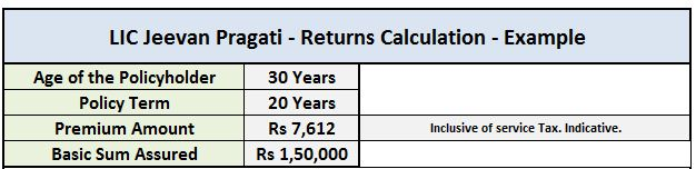 Life Insurance Endowment Plan Return Calculation - Policy details
