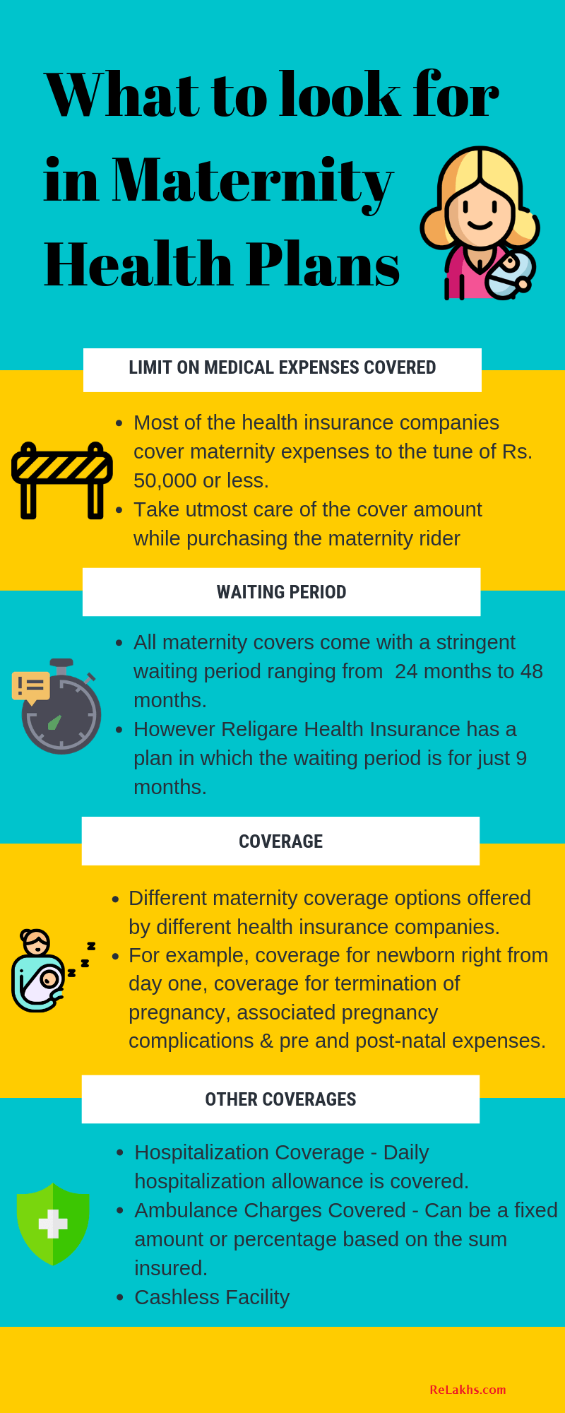 Understanding Maternity Benefits Of Health Insurance Plans In India