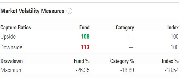 HDFC Equity Mutual Fund Upside Downside Capture Ratios 5 year time horizon