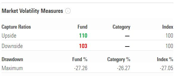 HDFC Equity Mutual Fund Upside capture Downside protection Ratios 10 year time horizon