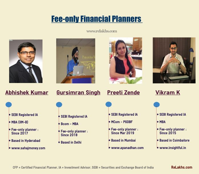 My List Of Best Financial Planners In India Part 3 Fee Only Advisors