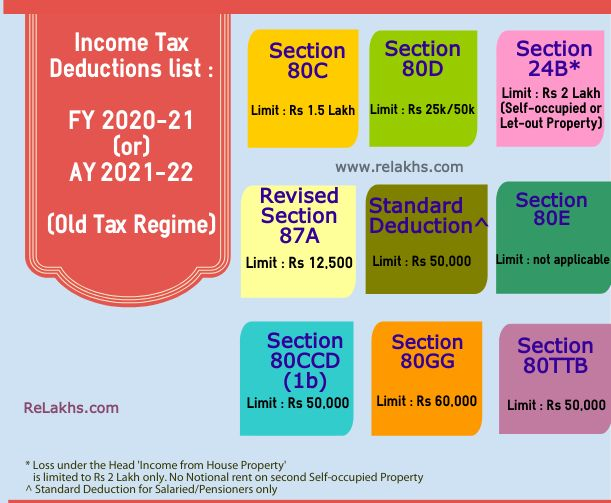 Tax free investments in india 2021 book diversified investment services inc.