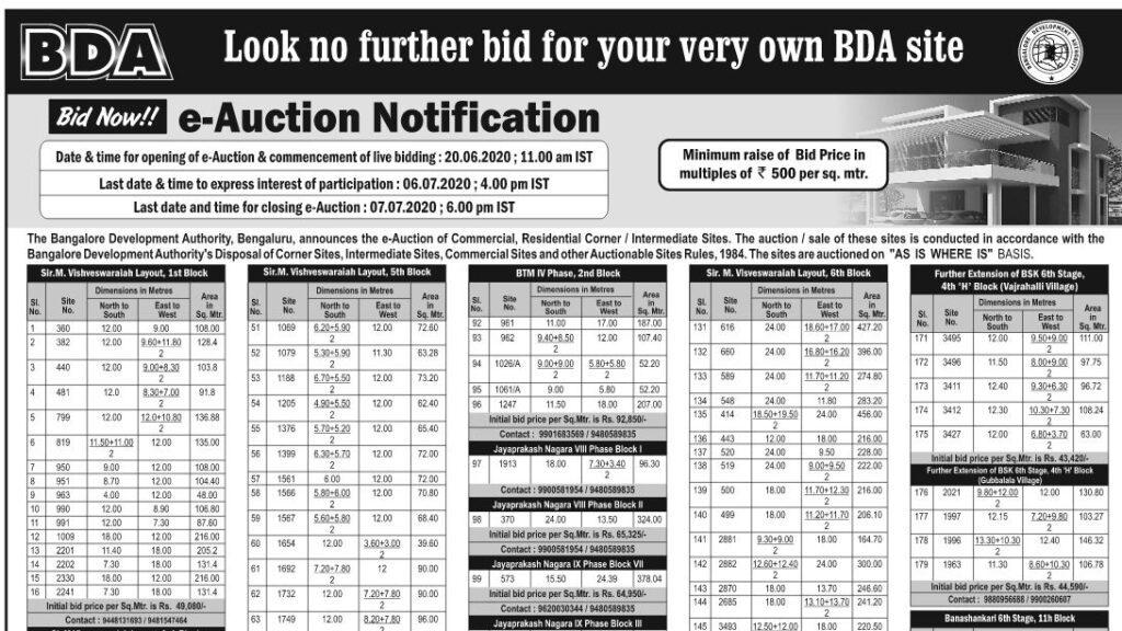 Notificação do leilão eletrônico mais recente das parcelas da BDA para 2020 Junho de julho de 2020 Sites de leilão da BDA em Bengaluru HSR NGEF BSK Banashankari Visveswaraiah layout