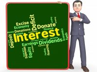 What is Negative Real Interest Rate?   How Can Interest Rates Be Negative?