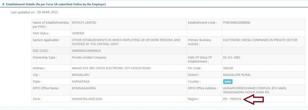 Establishment company Employer details EPF account
