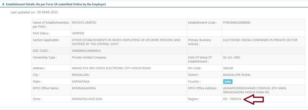 Estabelecimento da empresa Detalhes do empregador, conta EPF