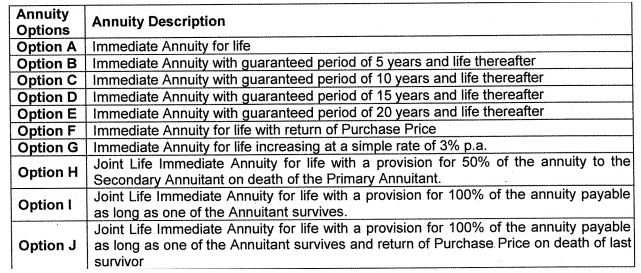 LIC Jeevan Akshay VII Pension Plan Immediate annuity options lic new pension plan 2020