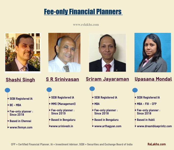 Popular Best top fee-only financial planners in India SEBI Registered investment advisors