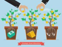 What is an Uncorrelated Investment Portfolio? | Importance of Non-correlated Assets in Portfolio Diversification