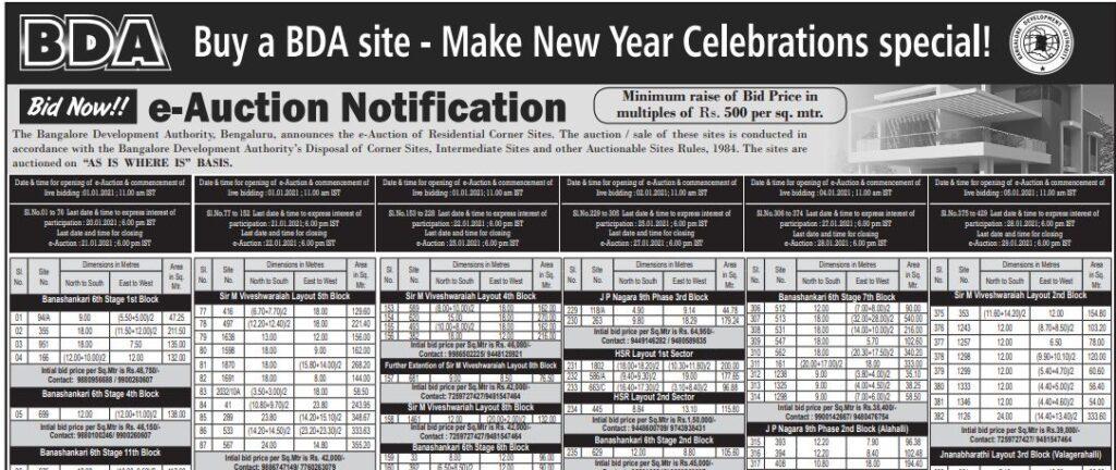Latest BDA Plots E-auction 2020 Notification January 2021 BDA Auction sites in Bengaluru BSK Banashankari Visveswaraiah layout JP Nagar HSR