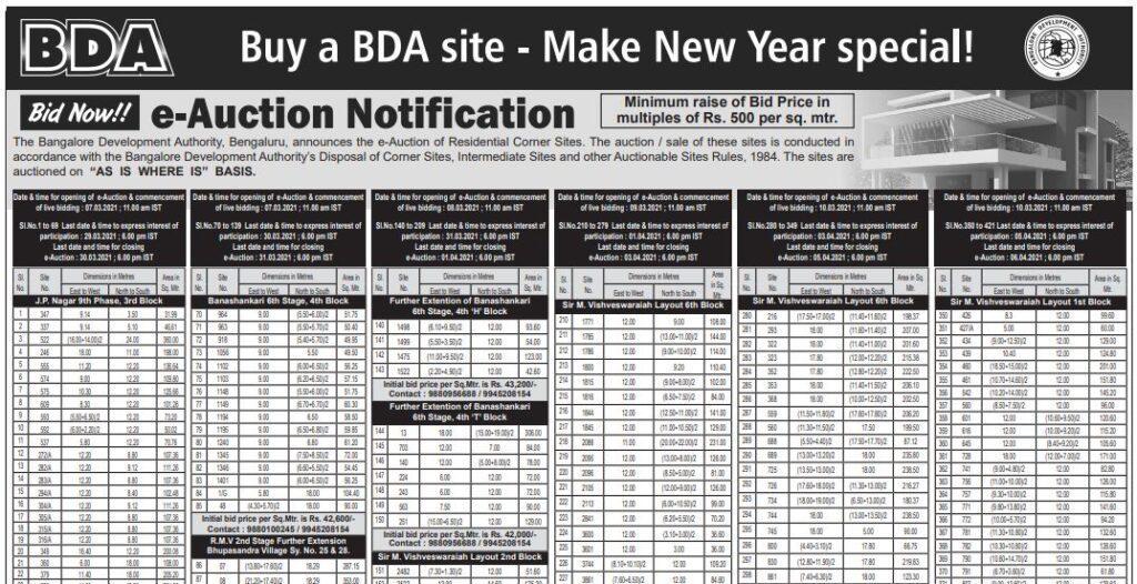 Latest BDA Plots E-auction 2020 2021 Notification March 2021 BDA Auction sites in Bengaluru BSK Banashankari Visveswaraiah layout JP Nagar BTM RMV